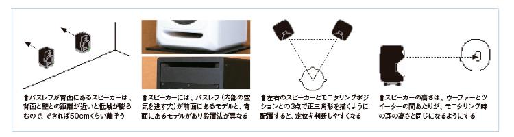 デスクトップでの設置方法2
